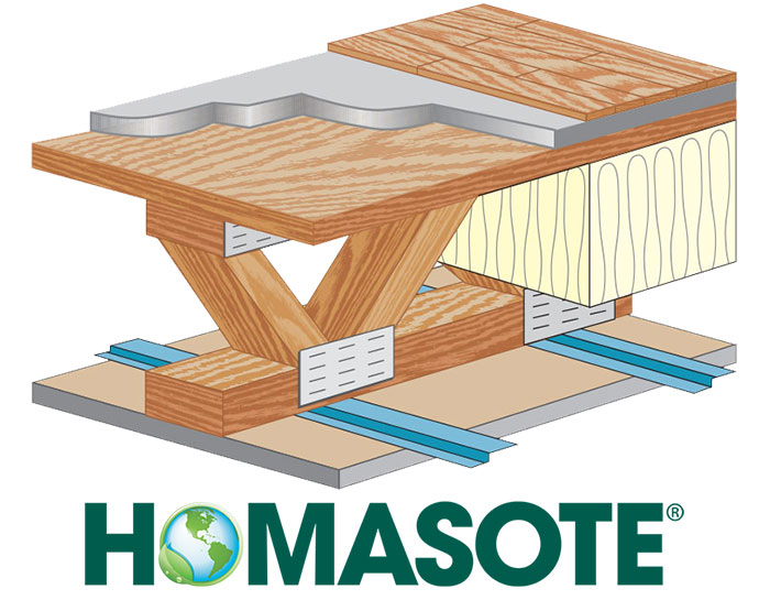 Homasote Sound Attenuation